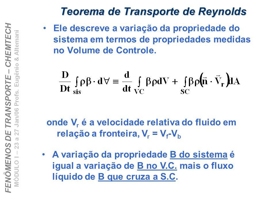 FENÔMENOS DE TRANSPORTE – CHEMTECH MÓDULO I – 23 a 27 Jan/06 Profs. Eugênio & Altemani Teorema de Transporte de Reynolds Ele descreve a variação da pr