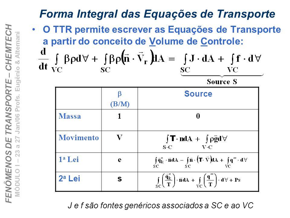 FENÔMENOS DE TRANSPORTE – CHEMTECH MÓDULO I – 23 a 27 Jan/06 Profs. Eugênio & Altemani Forma Integral das Equações de Transporte O TTR permite escreve
