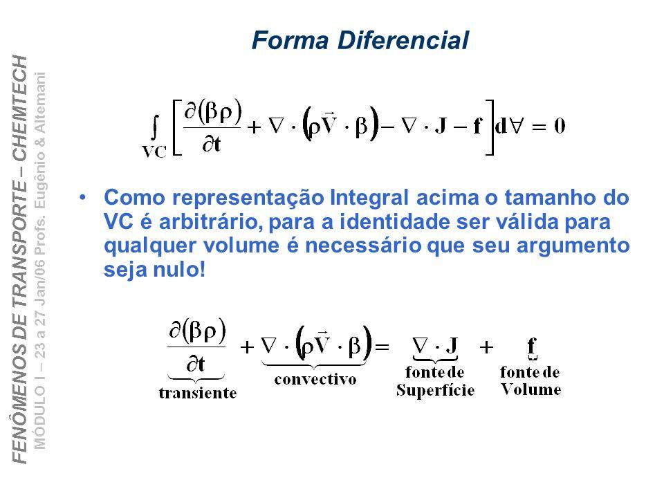 FENÔMENOS DE TRANSPORTE – CHEMTECH MÓDULO I – 23 a 27 Jan/06 Profs. Eugênio & Altemani Forma Diferencial Como representação Integral acima o tamanho d
