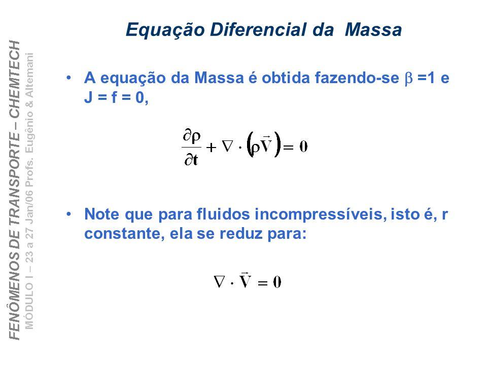 FENÔMENOS DE TRANSPORTE – CHEMTECH MÓDULO I – 23 a 27 Jan/06 Profs. Eugênio & Altemani Equação Diferencial da Massa A equação da Massa é obtida fazend