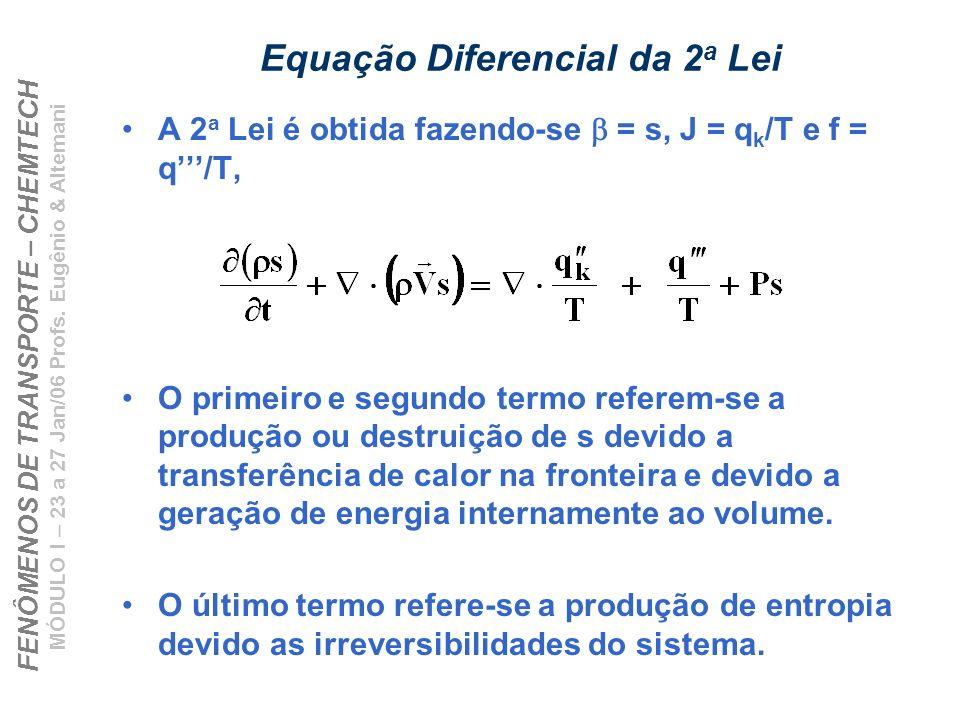 FENÔMENOS DE TRANSPORTE – CHEMTECH MÓDULO I – 23 a 27 Jan/06 Profs. Eugênio & Altemani Equação Diferencial da 2 a Lei A 2 a Lei é obtida fazendo-se =