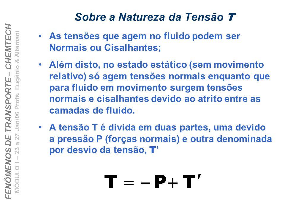 FENÔMENOS DE TRANSPORTE – CHEMTECH MÓDULO I – 23 a 27 Jan/06 Profs. Eugênio & Altemani Sobre a Natureza da Tensão T As tensões que agem no fluido pode
