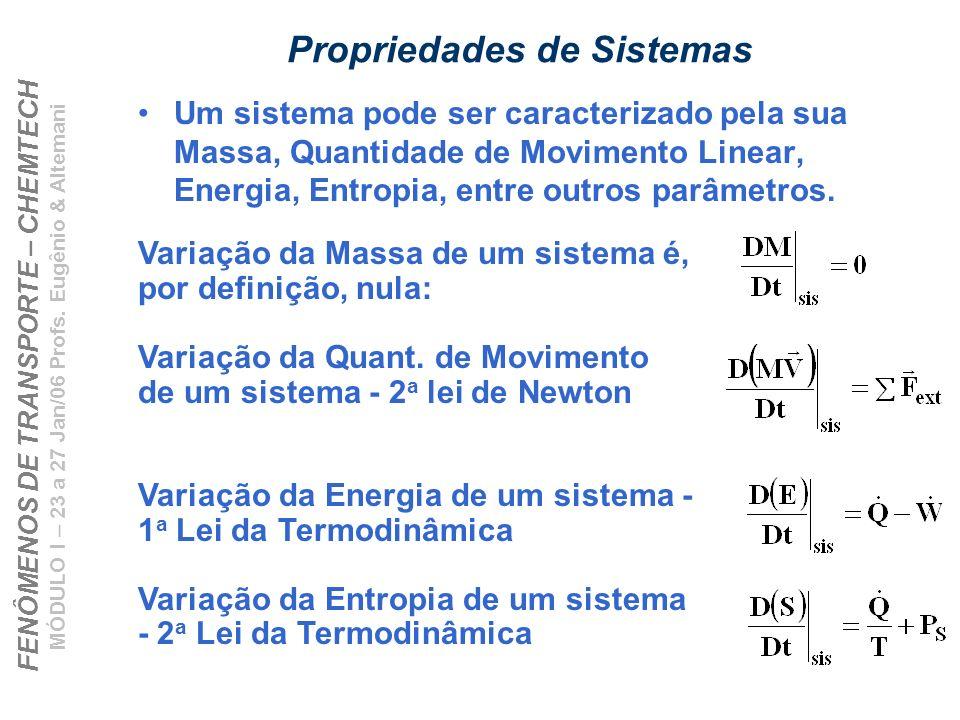 FENÔMENOS DE TRANSPORTE – CHEMTECH MÓDULO I – 23 a 27 Jan/06 Profs. Eugênio & Altemani Propriedades de Sistemas Um sistema pode ser caracterizado pela