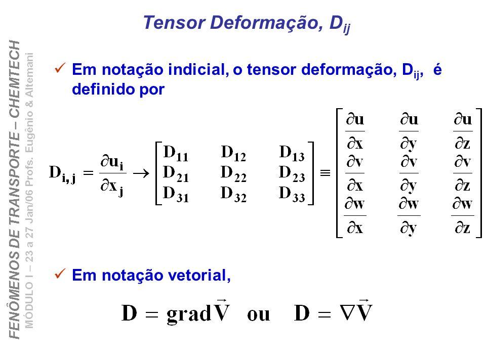 FENÔMENOS DE TRANSPORTE – CHEMTECH MÓDULO I – 23 a 27 Jan/06 Profs. Eugênio & Altemani Tensor Deformação, D ij Em notação indicial, o tensor deformaçã