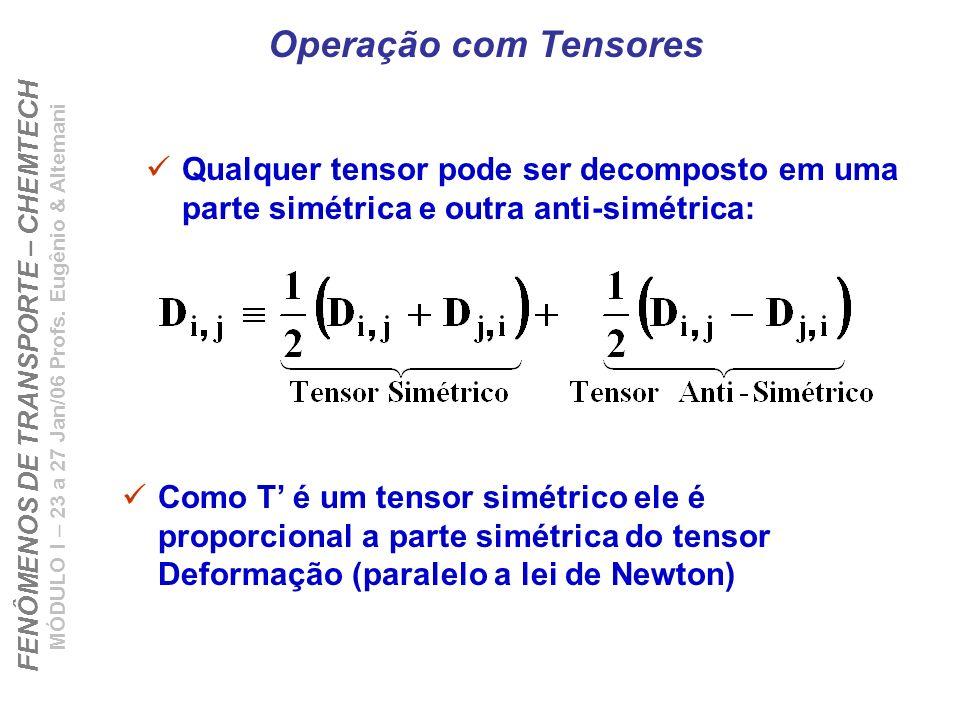 FENÔMENOS DE TRANSPORTE – CHEMTECH MÓDULO I – 23 a 27 Jan/06 Profs. Eugênio & Altemani Operação com Tensores Qualquer tensor pode ser decomposto em um