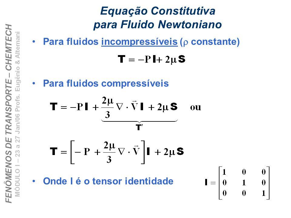 FENÔMENOS DE TRANSPORTE – CHEMTECH MÓDULO I – 23 a 27 Jan/06 Profs. Eugênio & Altemani Equação Constitutiva para Fluido Newtoniano Para fluidos incomp