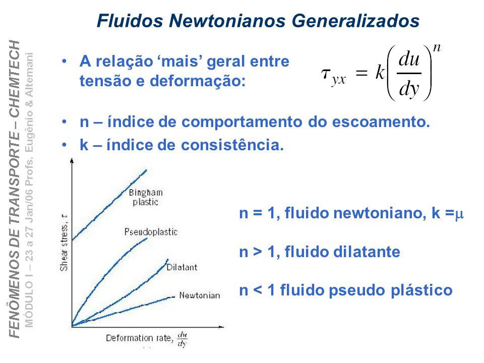 FENÔMENOS DE TRANSPORTE – CHEMTECH MÓDULO I – 23 a 27 Jan/06 Profs. Eugênio & Altemani Fluidos Newtonianos Generalizados A relação mais geral entre te