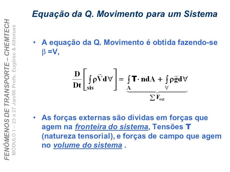 FENÔMENOS DE TRANSPORTE – CHEMTECH MÓDULO I – 23 a 27 Jan/06 Profs. Eugênio & Altemani Equação da Q. Movimento para um Sistema A equação da Q. Movimen