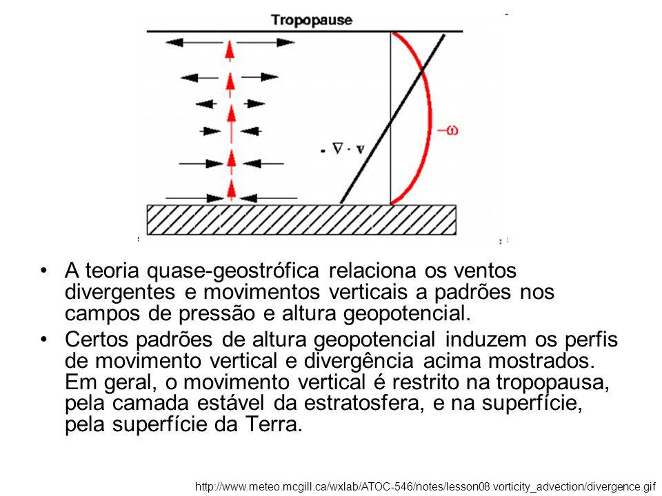 http://www.meteo.mcgill.ca/wxlab/ATOC-546/notes/lesson08.vorticity_advection/divergence.gif A teoria quase-geostrófica relaciona os ventos divergentes