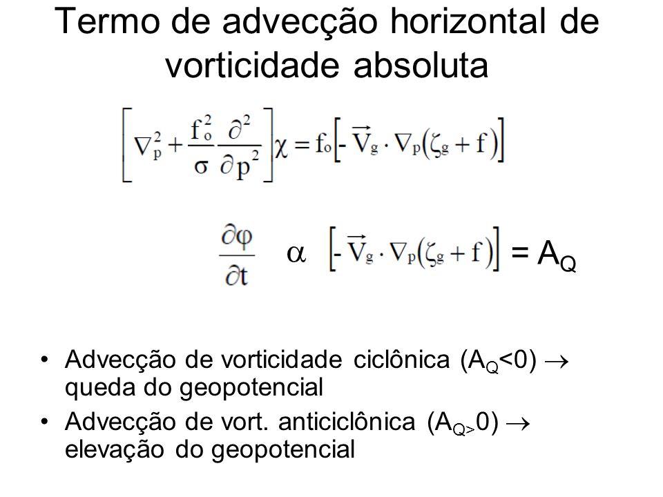 Termo de advecção horizontal de vorticidade absoluta Advecção de vorticidade ciclônica (A Q <0) queda do geopotencial Advecção de vort. anticiclônica