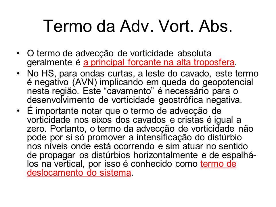 Termo da Adv. Vort. Abs. O termo de advecção de vorticidade absoluta geralmente é a principal forçante na alta troposfera. No HS, para ondas curtas, a