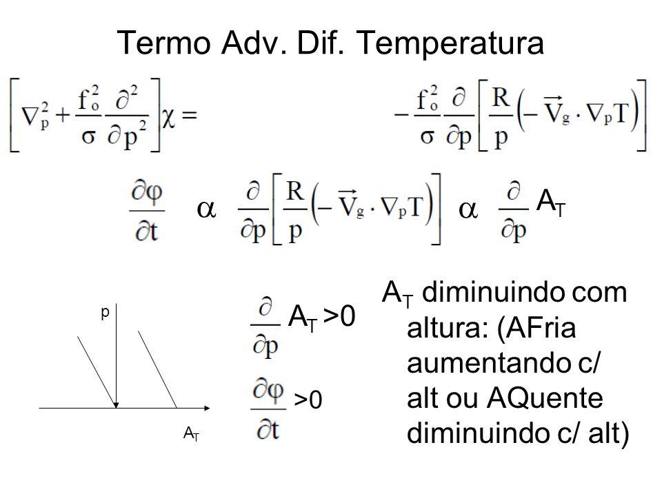 Termo Adv. Dif. Temperatura A T diminuindo com altura: (AFria aumentando c/ alt ou AQuente diminuindo c/ alt) ATAT ATAT p A T >0 >0