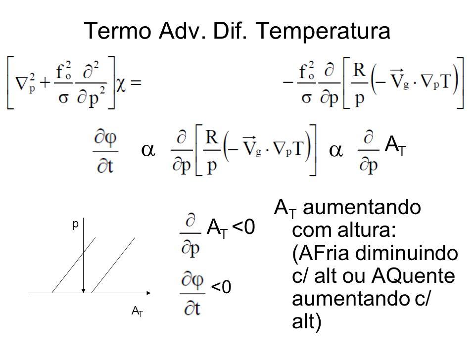 Termo Adv. Dif. Temperatura A T aumentando com altura: (AFria diminuindo c/ alt ou AQuente aumentando c/ alt) ATAT ATAT p A T <0 <0