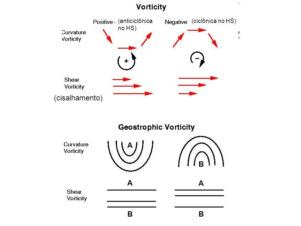 Termo da tend local geop Lembrar que aplicar o operador Laplaciano implica em troca de sinal -