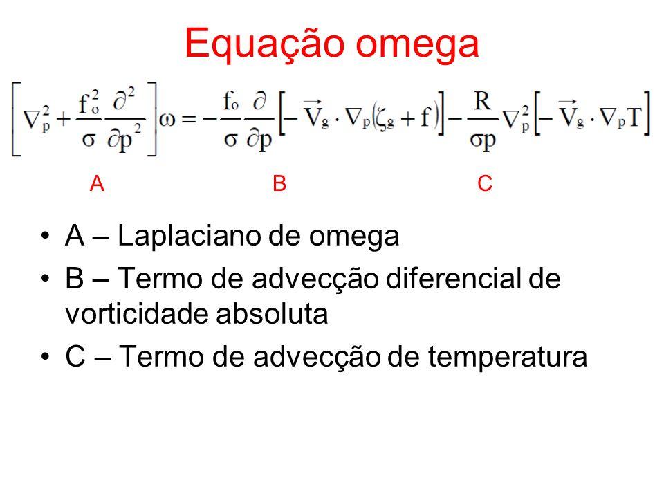 Equação omega A – Laplaciano de omega B – Termo de advecção diferencial de vorticidade absoluta C – Termo de advecção de temperatura ABC