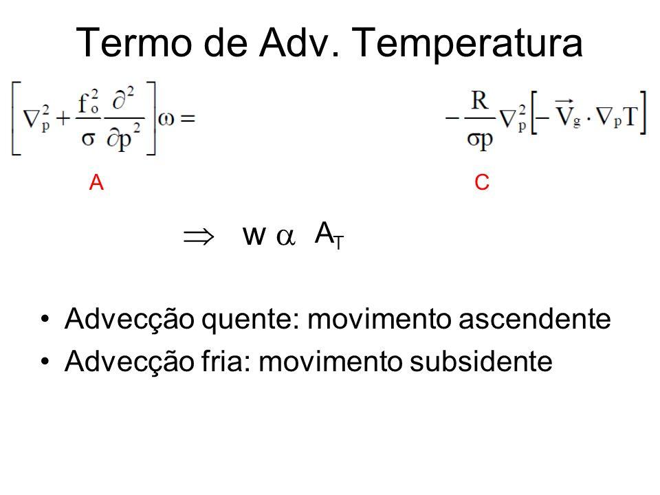 Termo de Adv. Temperatura AC Advecção quente: movimento ascendente Advecção fria: movimento subsidente w ATAT