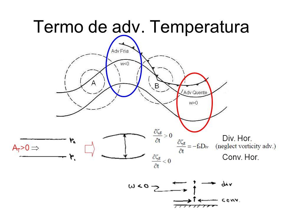 Termo de adv. Temperatura A T >0 Div. Hor. Conv. Hor.