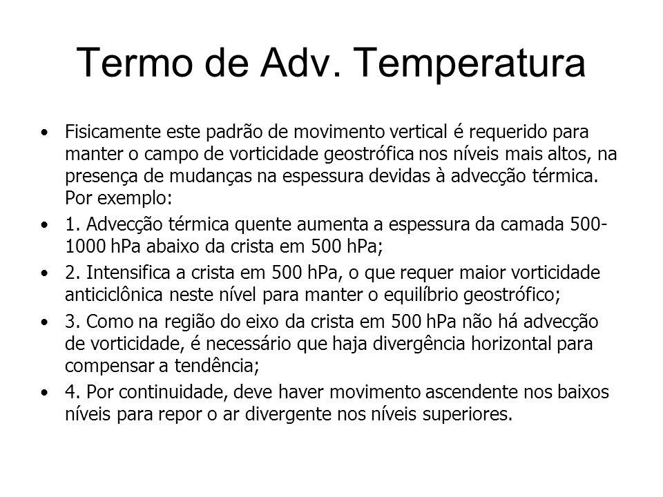 Termo de Adv. Temperatura Fisicamente este padrão de movimento vertical é requerido para manter o campo de vorticidade geostrófica nos níveis mais alt
