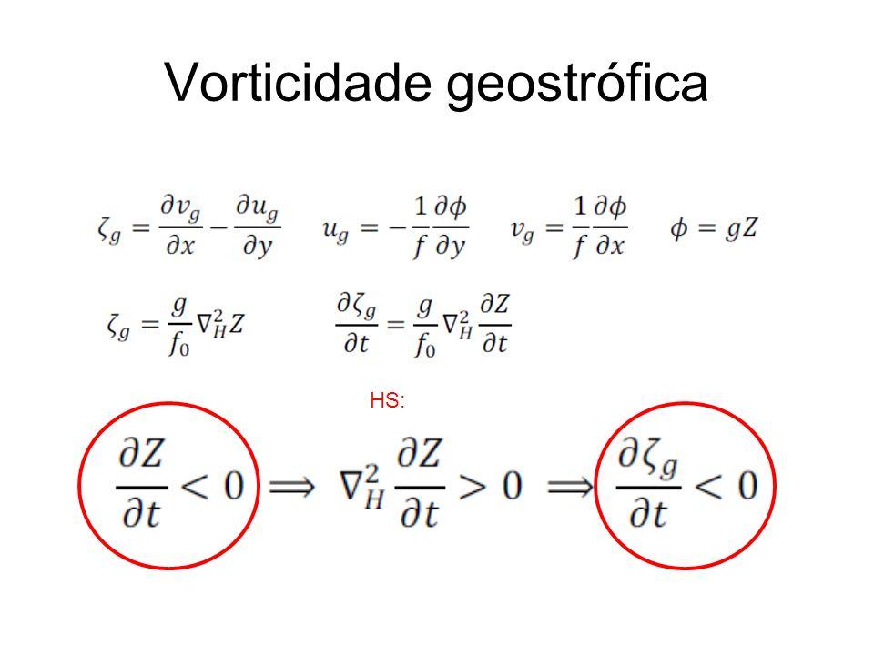 Termo de advecção horizontal de vorticidade absoluta Advecção de vorticidade ciclônica (A Q <0) queda do geopotencial Advecção de vort.