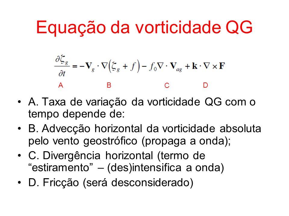 Equação da vorticidade QG A. Taxa de variação da vorticidade QG com o tempo depende de: B. Advecção horizontal da vorticidade absoluta pelo vento geos