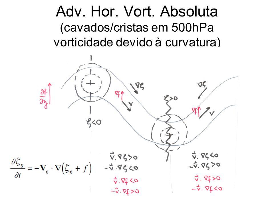 Adv. Hor. Vort. Absoluta (cavados/cristas em 500hPa vorticidade devido à curvatura)