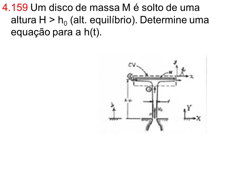 4.159 Um disco de massa M é solto de uma altura H > h 0 (alt. equilíbrio). Determine uma equação para a h(t).