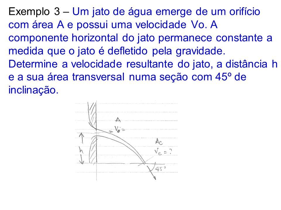 Exemplo 3 – Um jato de água emerge de um orifício com área A e possui uma velocidade Vo. A componente horizontal do jato permanece constante a medida