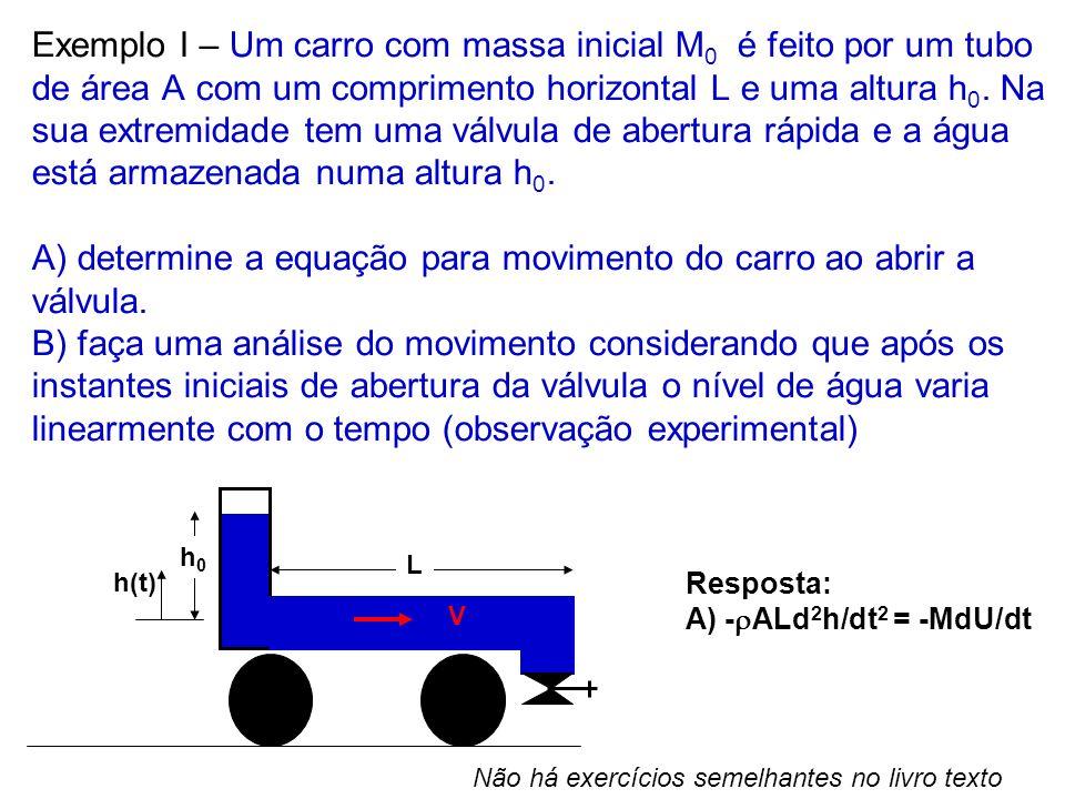 Exemplo I – Um carro com massa inicial M 0 é feito por um tubo de área A com um comprimento horizontal L e uma altura h 0. Na sua extremidade tem uma