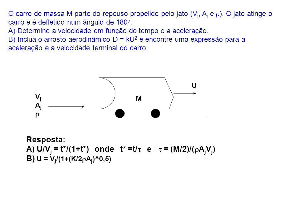 O carro de massa M parte do repouso propelido pelo jato (V j, A j e ). O jato atinge o carro e é defletido num ângulo de 180 o. A) Determine a velocid