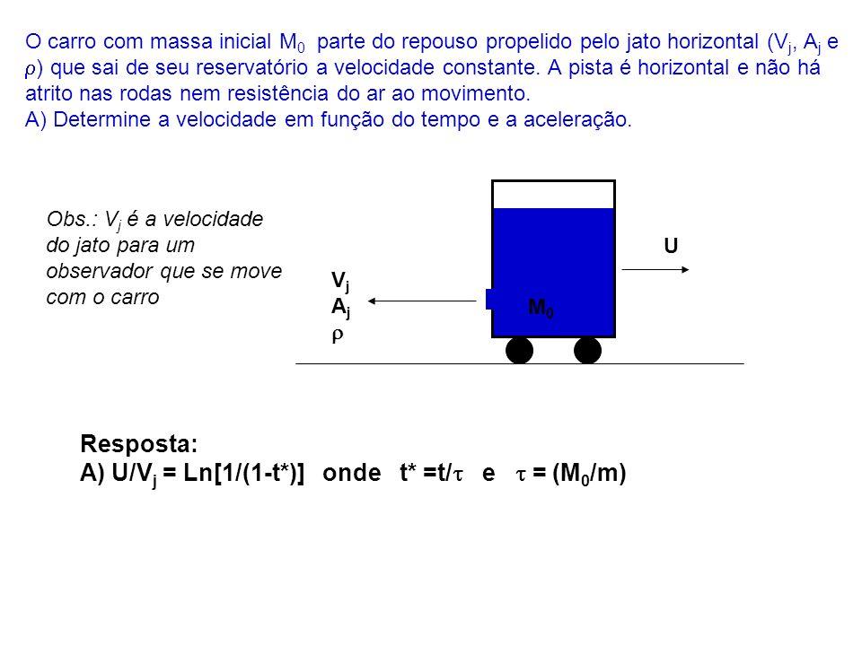 O carro com massa inicial M 0 parte do repouso propelido pelo jato horizontal (V j, A j e ) que sai de seu reservatório a velocidade constante. A pist