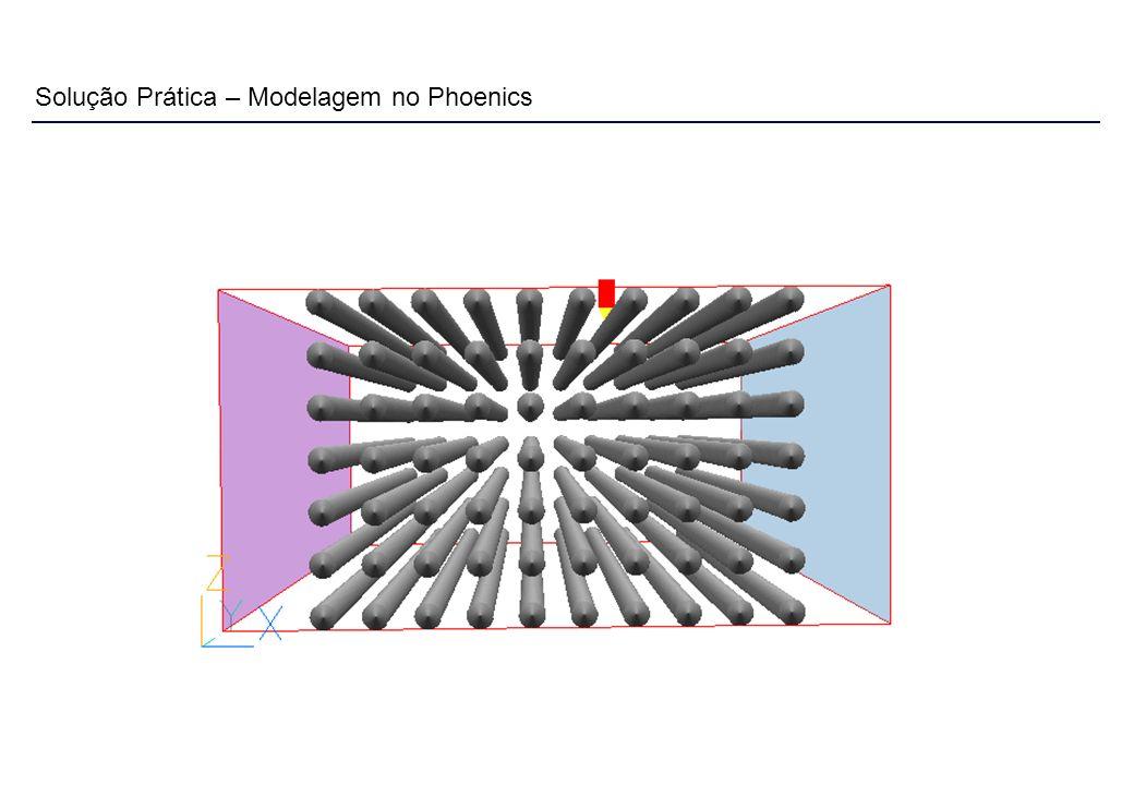 Solução Prática – Modelagem no Phoenics