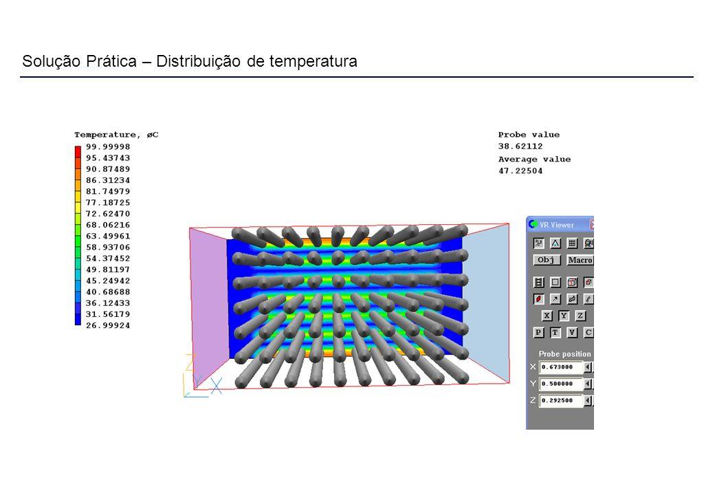 Solução Prática – Distribuição de temperatura