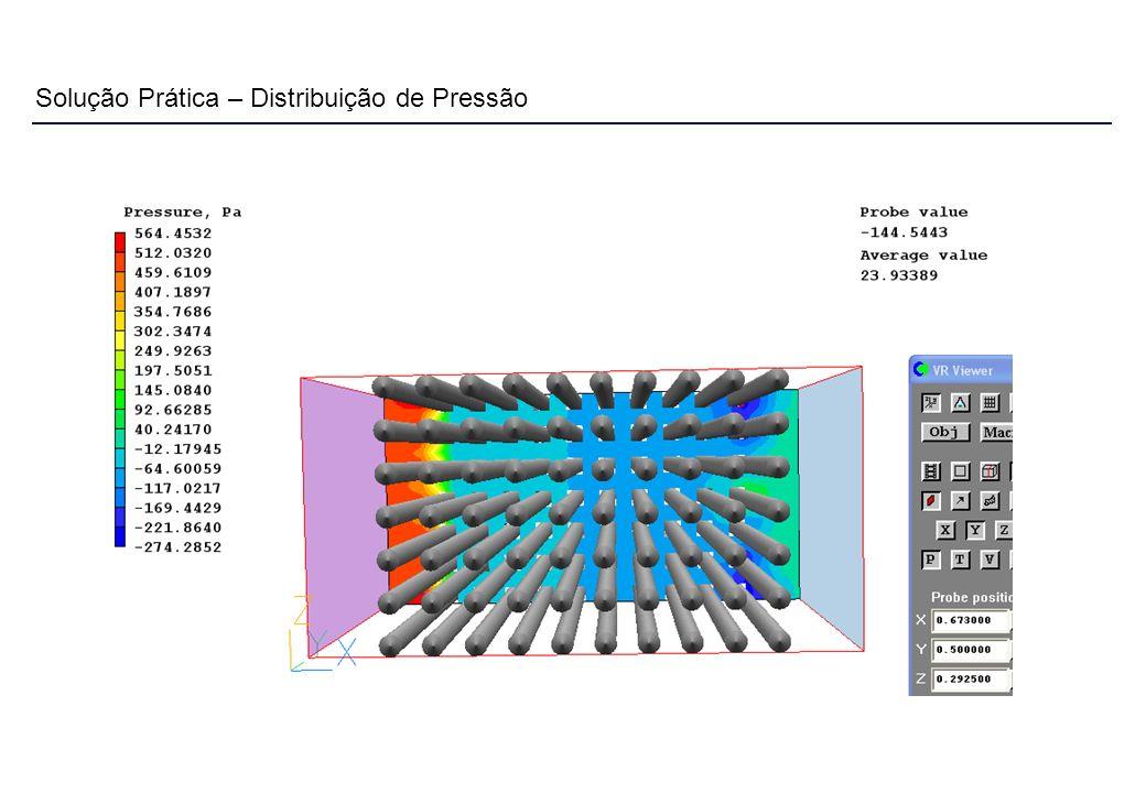 Solução Prática – Distribuição de Pressão