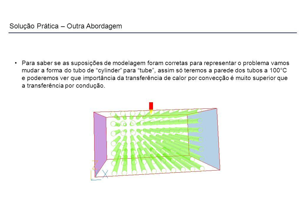 Solução Prática – Outra Abordagem Para saber se as suposições de modelagem foram corretas para representar o problema vamos mudar a forma do tubo de c