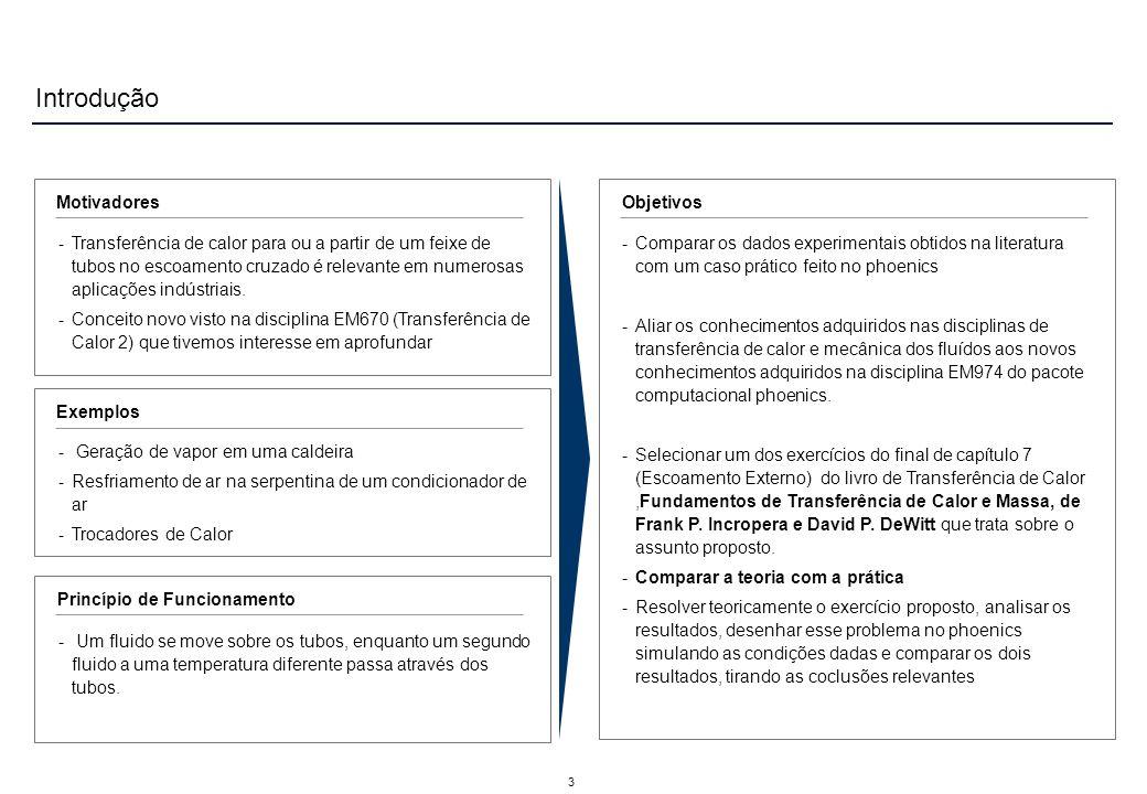 3 ObjetivosMotivadores -Comparar os dados experimentais obtidos na literatura com um caso prático feito no phoenics -Aliar os conhecimentos adquiridos