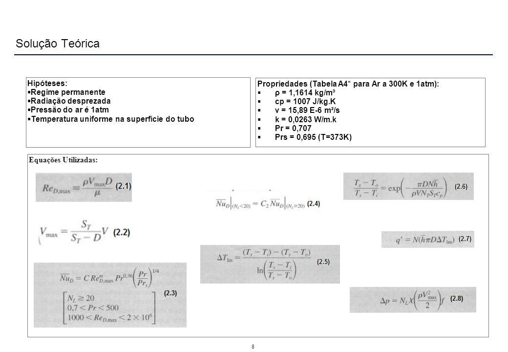 Solução Teórica 8 Hipóteses: Regime permanente Radiação desprezada Pressão do ar é 1atm Temperatura uniforme na superfície do tubo Propriedades (Tabel