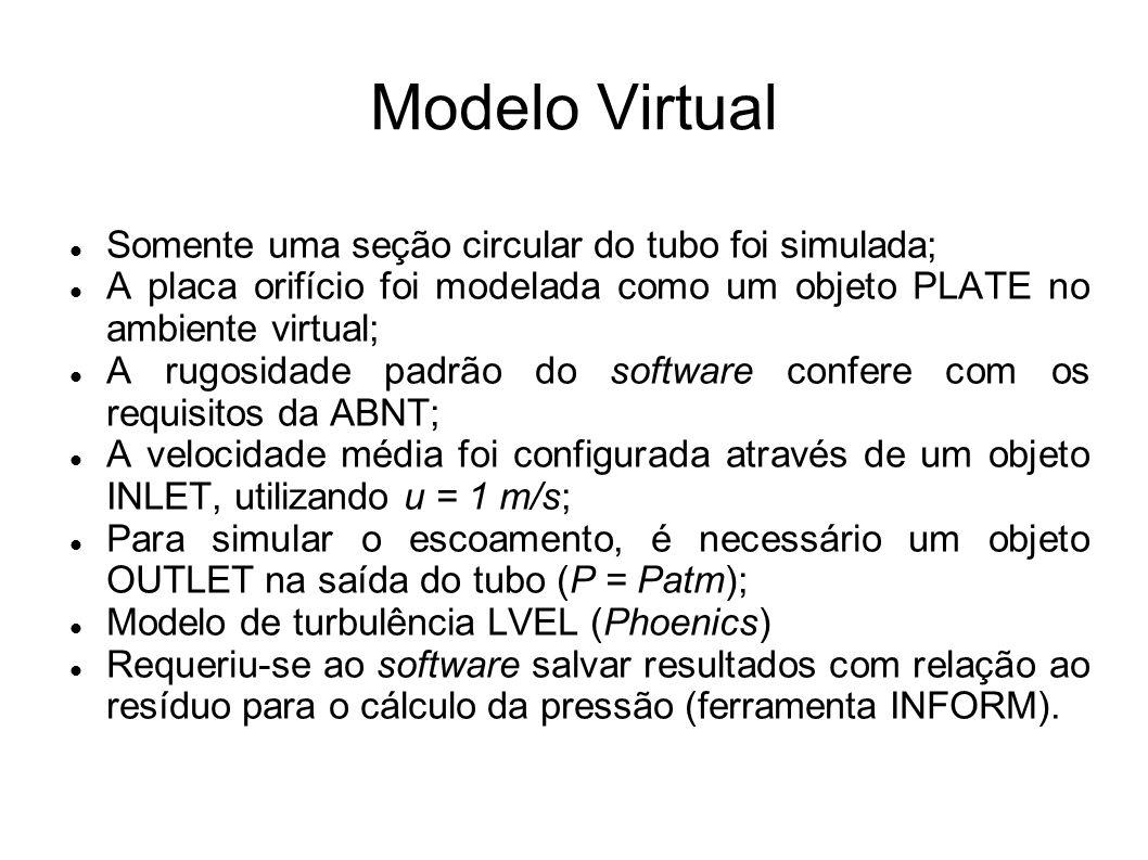 Modelo Virtual Somente uma seção circular do tubo foi simulada; A placa orifício foi modelada como um objeto PLATE no ambiente virtual; A rugosidade p