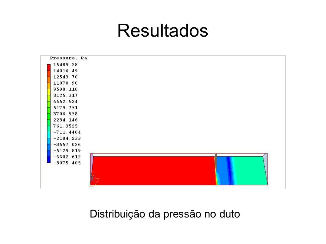Resultados Distribuição da pressão no duto