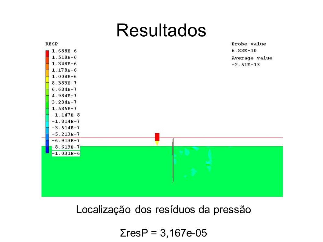 Resultados Localização dos resíduos da pressão ΣresP = 3,167e-05