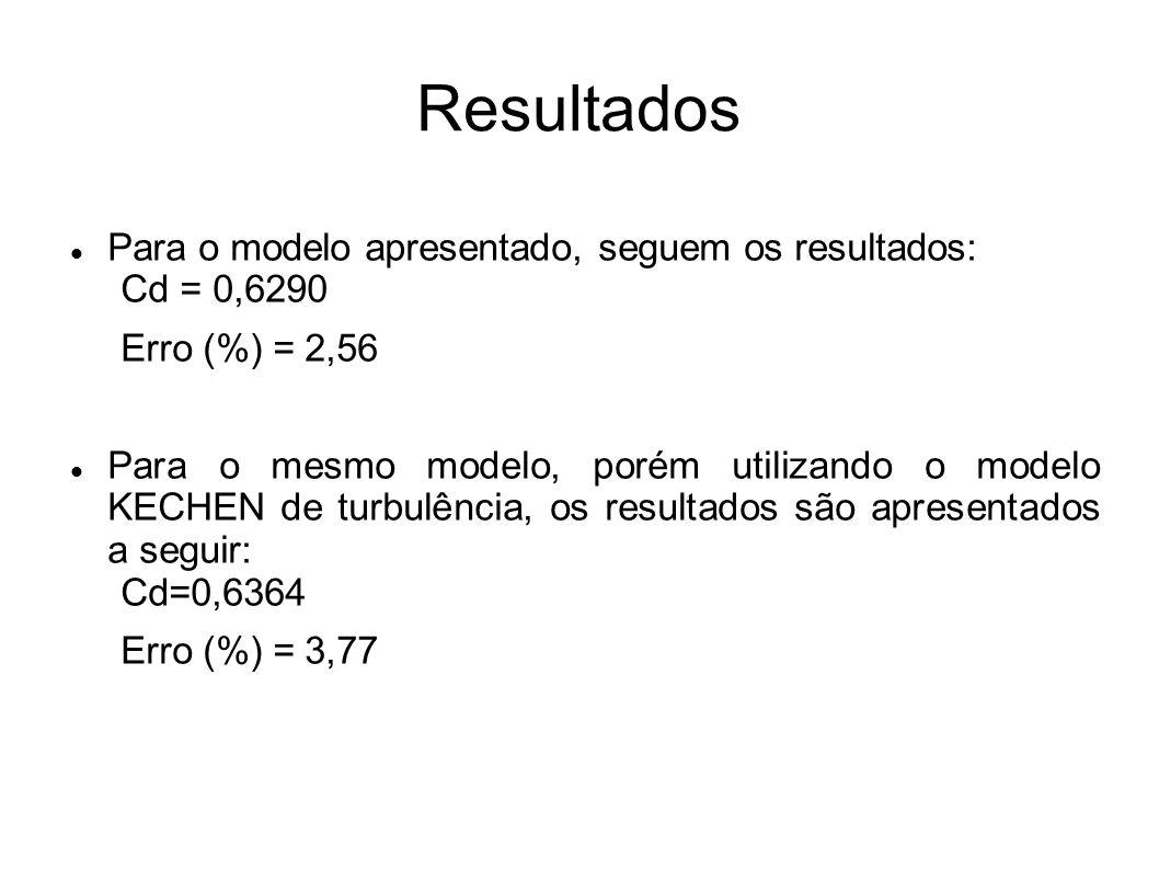 Resultados Para o modelo apresentado, seguem os resultados: Cd = 0,6290 Erro (%) = 2,56 Para o mesmo modelo, porém utilizando o modelo KECHEN de turbu