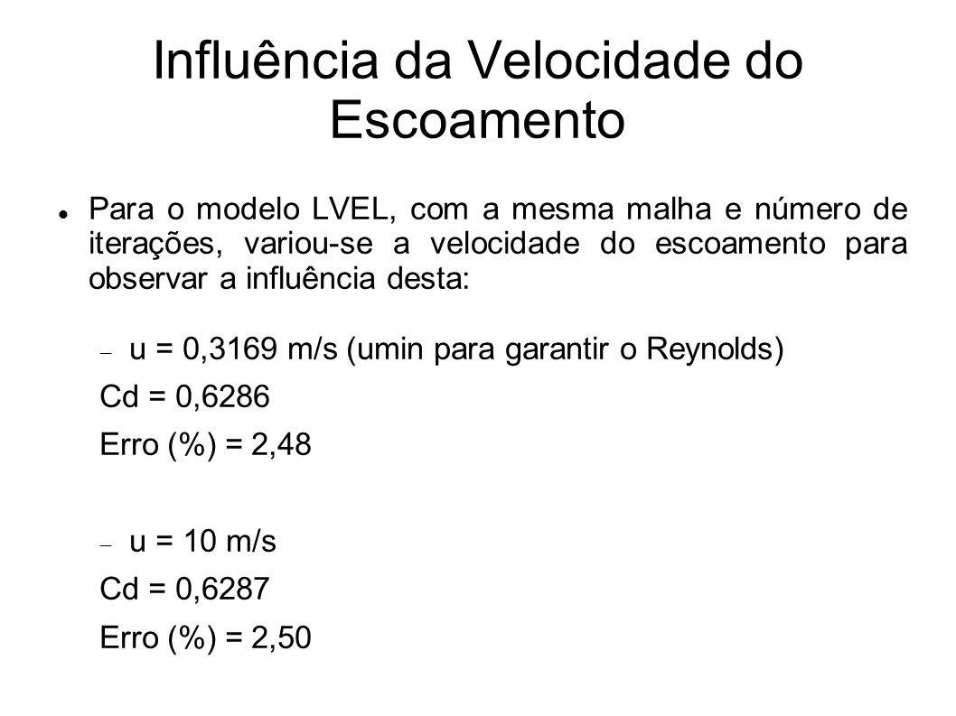 Influência da Velocidade do Escoamento Para o modelo LVEL, com a mesma malha e número de iterações, variou-se a velocidade do escoamento para observar