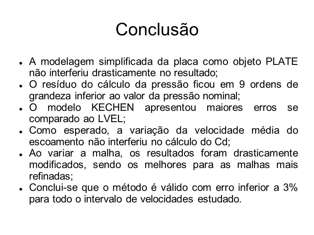 Conclusão A modelagem simplificada da placa como objeto PLATE não interferiu drasticamente no resultado; O resíduo do cálculo da pressão ficou em 9 or