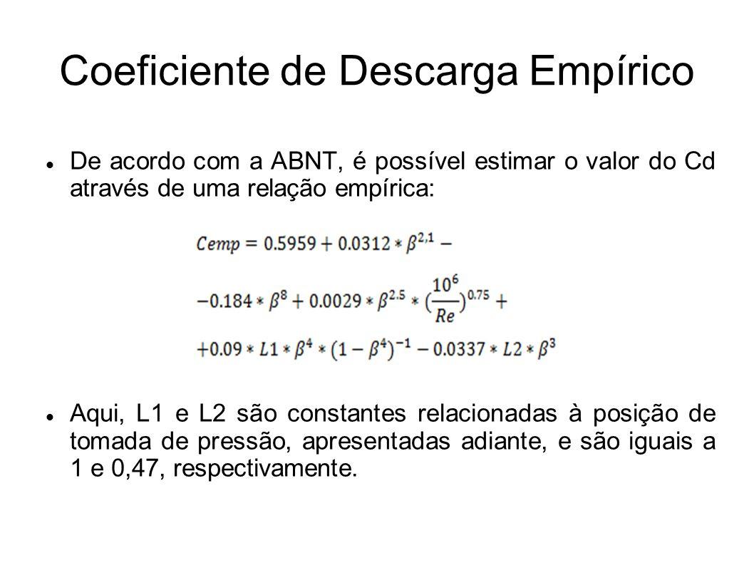 Coeficiente de Descarga Empírico De acordo com a ABNT, é possível estimar o valor do Cd através de uma relação empírica: Aqui, L1 e L2 são constantes