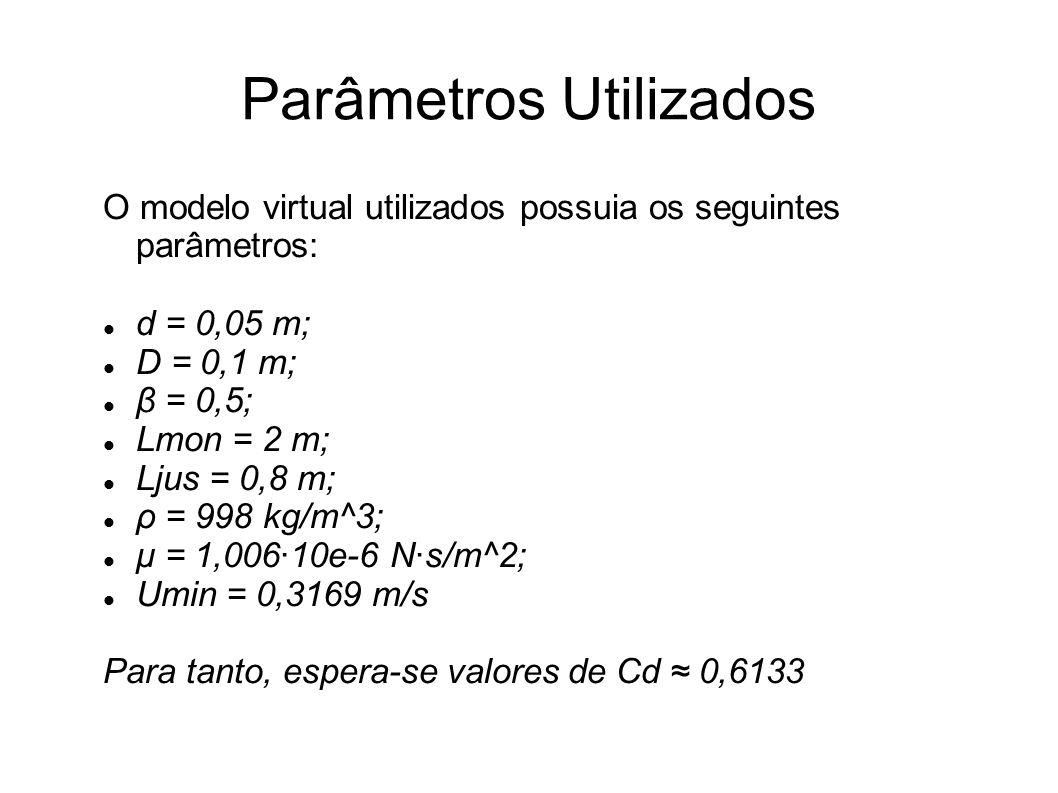 Parâmetros Utilizados O modelo virtual utilizados possuia os seguintes parâmetros: d = 0,05 m; D = 0,1 m; β = 0,5; Lmon = 2 m; Ljus = 0,8 m; ρ = 998 k