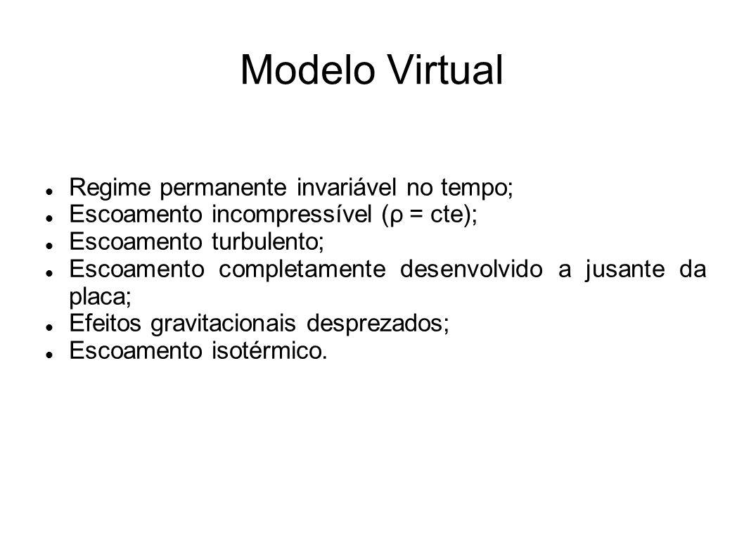 Modelo Virtual Regime permanente invariável no tempo; Escoamento incompressível (ρ = cte); Escoamento turbulento; Escoamento completamente desenvolvid