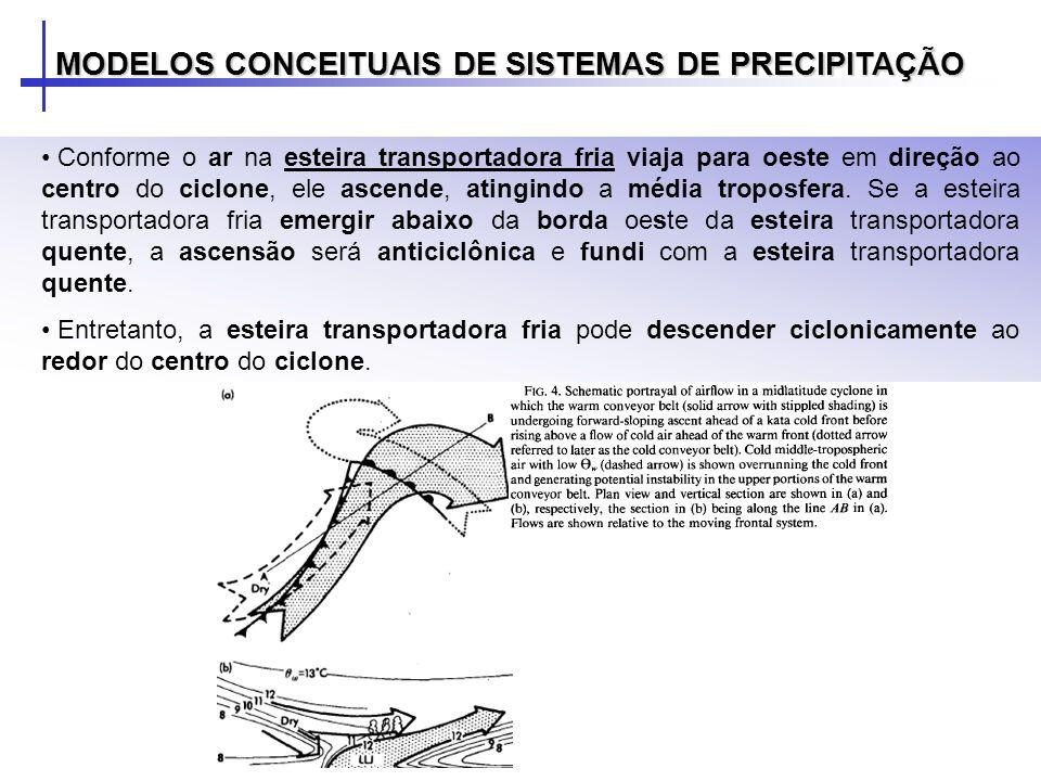 As áreas de chuva são alinhadas ao longo dos fluxos (esteiras transportadoras – em geral, paralelas as frentes em superfície).