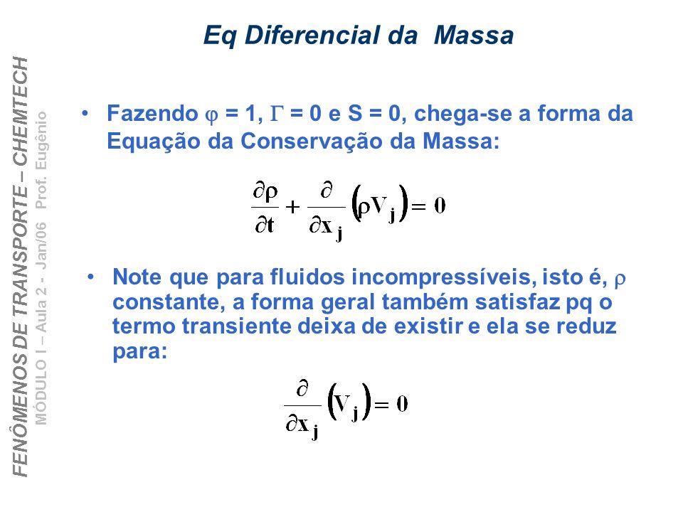 FENÔMENOS DE TRANSPORTE – CHEMTECH MÓDULO I – Aula 2 - Jan/06 Prof. Eugênio Eq Diferencial da Massa Note que para fluidos incompressíveis, isto é, con