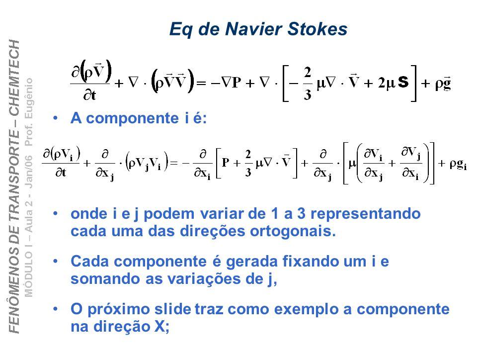 FENÔMENOS DE TRANSPORTE – CHEMTECH MÓDULO I – Aula 2 - Jan/06 Prof. Eugênio Eq de Navier Stokes onde i e j podem variar de 1 a 3 representando cada um