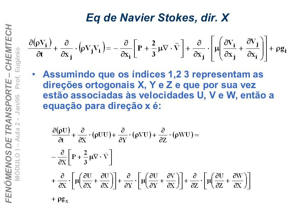 FENÔMENOS DE TRANSPORTE – CHEMTECH MÓDULO I – Aula 2 - Jan/06 Prof. Eugênio Eq de Navier Stokes, dir. X Assumindo que os índices 1,2 3 representam as