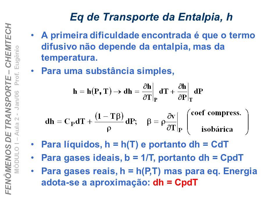 FENÔMENOS DE TRANSPORTE – CHEMTECH MÓDULO I – Aula 2 - Jan/06 Prof. Eugênio Eq de Transporte da Entalpia, h A primeira dificuldade encontrada é que o